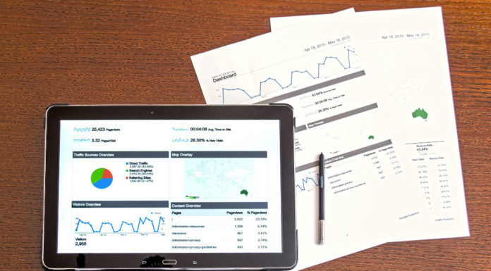 These are the best marketing tools you need for your business