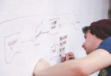 Let's look at the top 3 reasons why you need a business plan for your startup